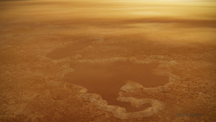Jezioro Tytana
