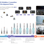 ilrs_mission_overview
